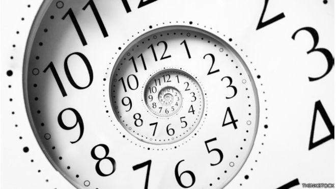 REloj regresion